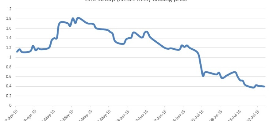 how to find the closing price of a stock